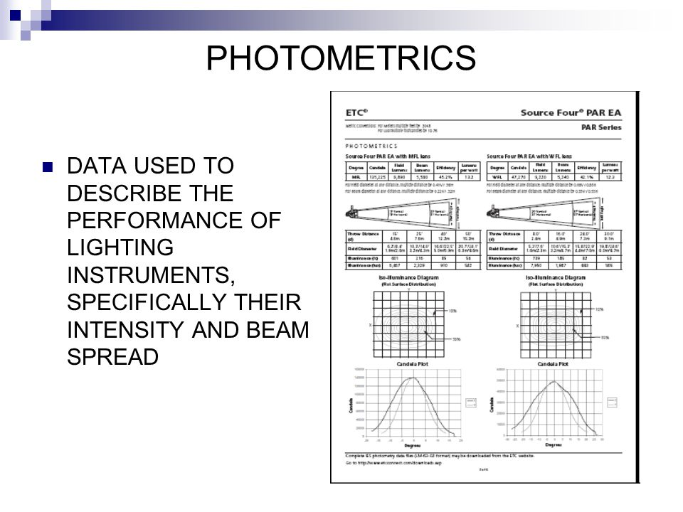 PHOTOMETRICS DATA USED TO DESCRIBE THE PERFORMANCE OF LIGHTING INSTRUMENTS, SPECIFICALLY THEIR INTENSITY AND BEAM SPREAD.