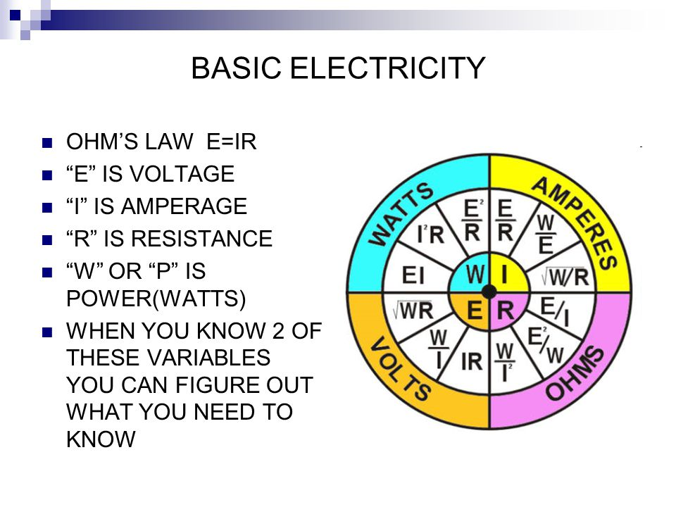 BASIC ELECTRICITY OHM'S LAW E=IR E IS VOLTAGE I IS AMPERAGE