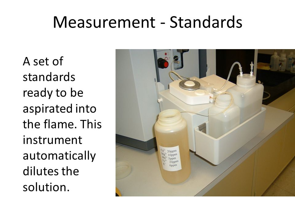 Measurement - Standards