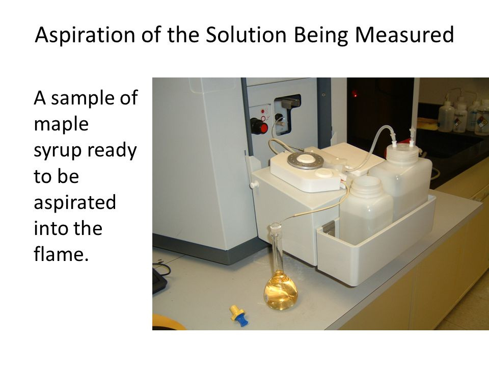 Aspiration of the Solution Being Measured