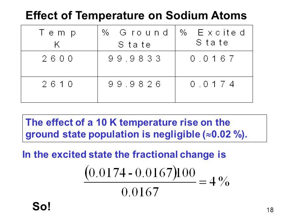 Effect of Temperature on Sodium Atoms