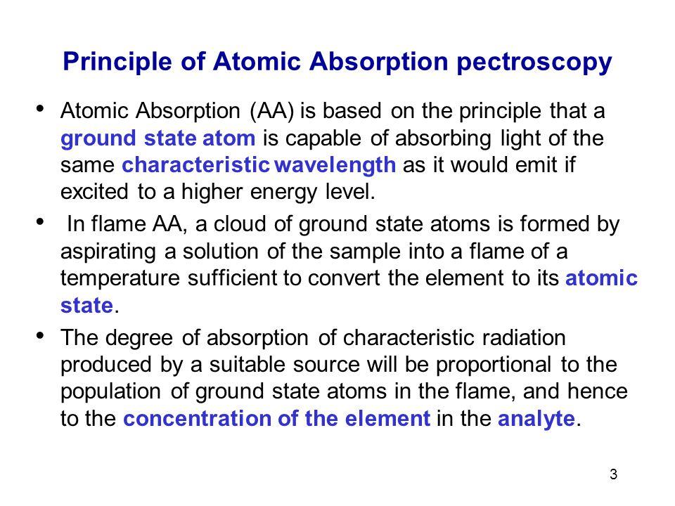 Principle of Atomic Absorption pectroscopy
