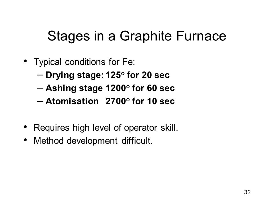 Stages in a Graphite Furnace