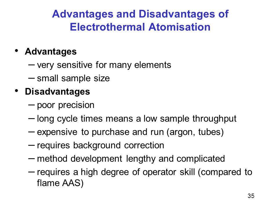 Advantages and Disadvantages of Electrothermal Atomisation