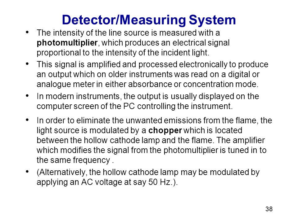 Detector/Measuring System
