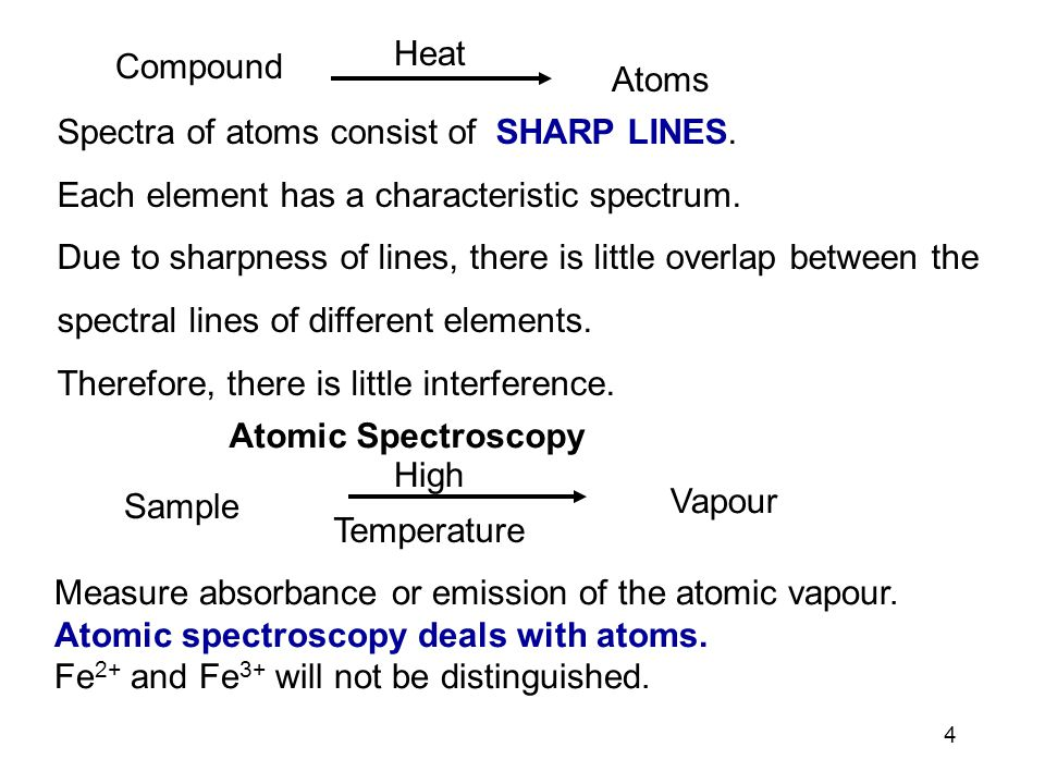 Heat Compound. Atoms. Spectra of atoms consist of SHARP LINES. Each element has a characteristic spectrum.