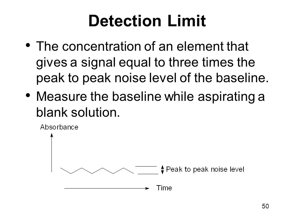 Detection Limit The concentration of an element that gives a signal equal to three times the peak to peak noise level of the baseline.