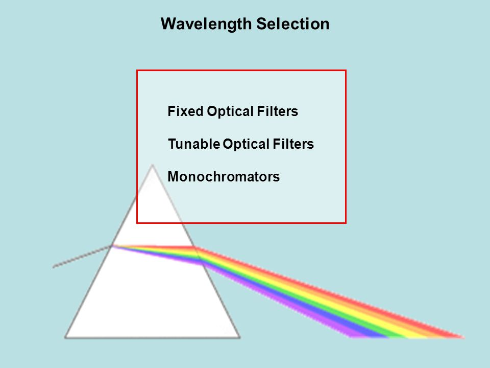 Wavelength Selection Fixed Optical Filters Tunable Optical Filters