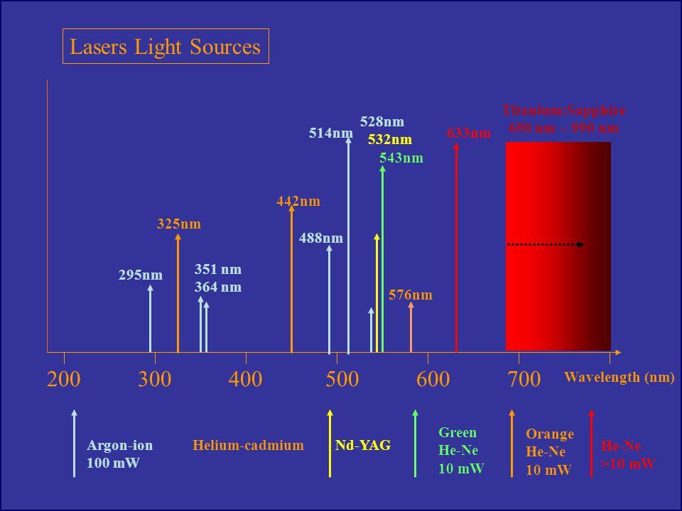 Lasers Light Sources 200 300 400 500 600 700 Titanium:Sapphire