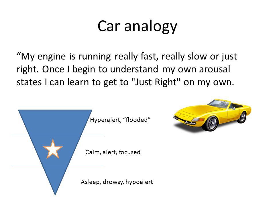 Car analogy