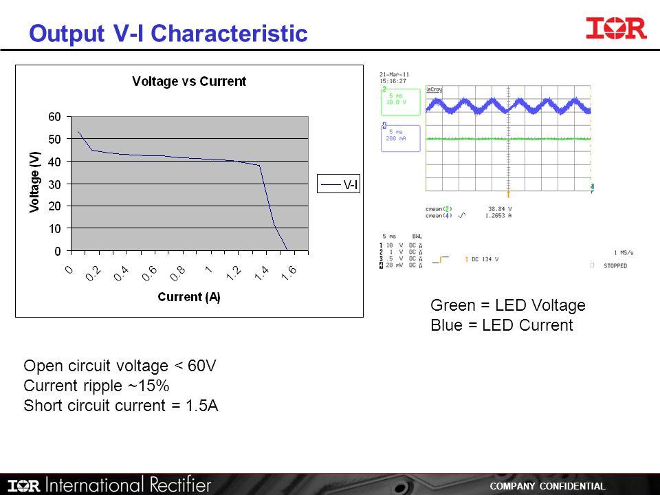 Output V-I Characteristic