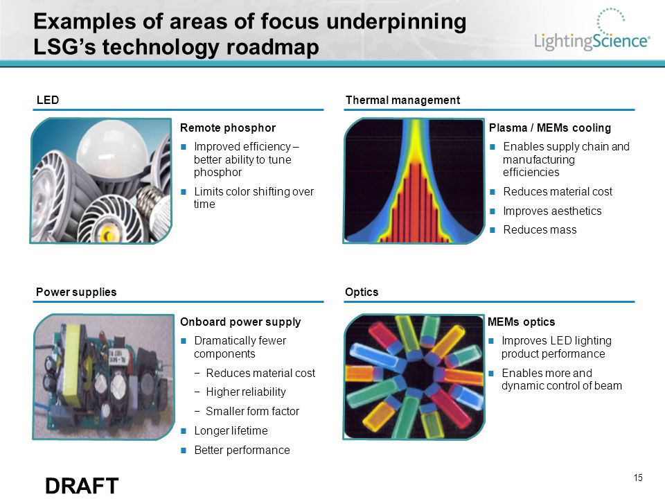 LSG is a driver of technological innovation for lighting, as reflected by its strong partnerships