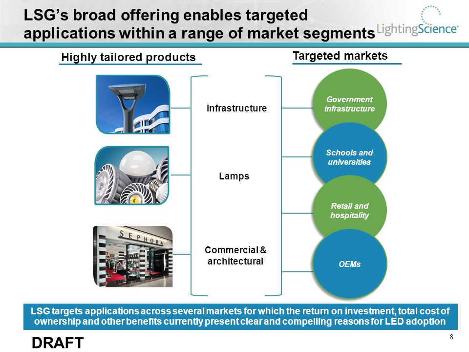 Product overview LAMPS INFRASTRUCTURE LUMINAIRES