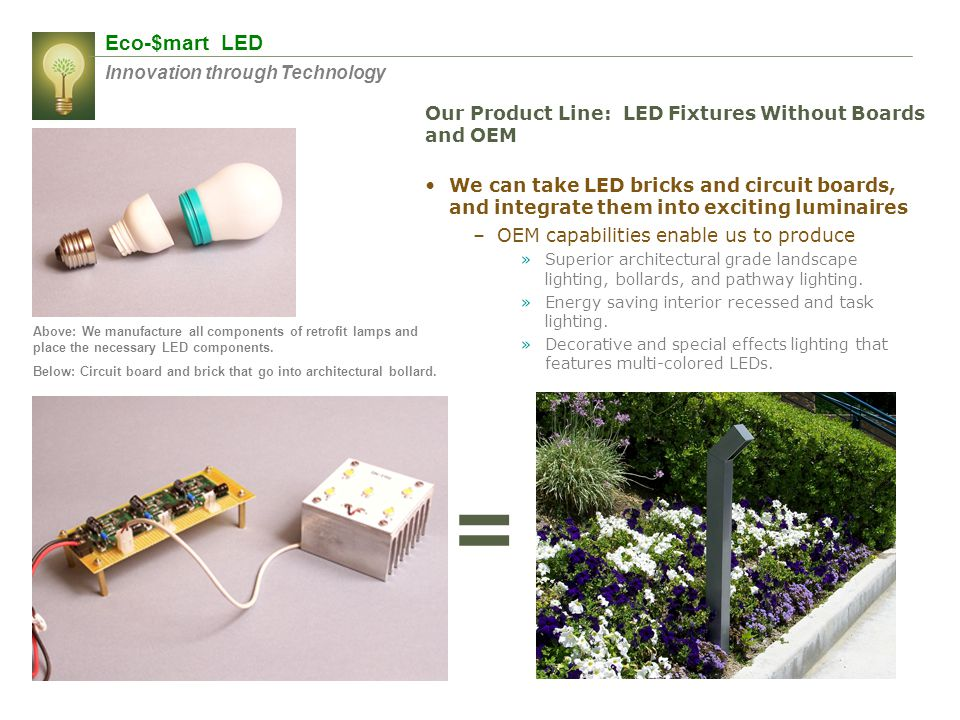 = Eco-$mart LED Innovation through Technology