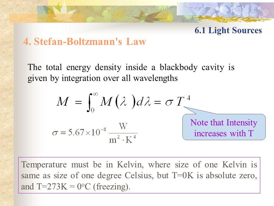 4. Stefan-Boltzmann s Law