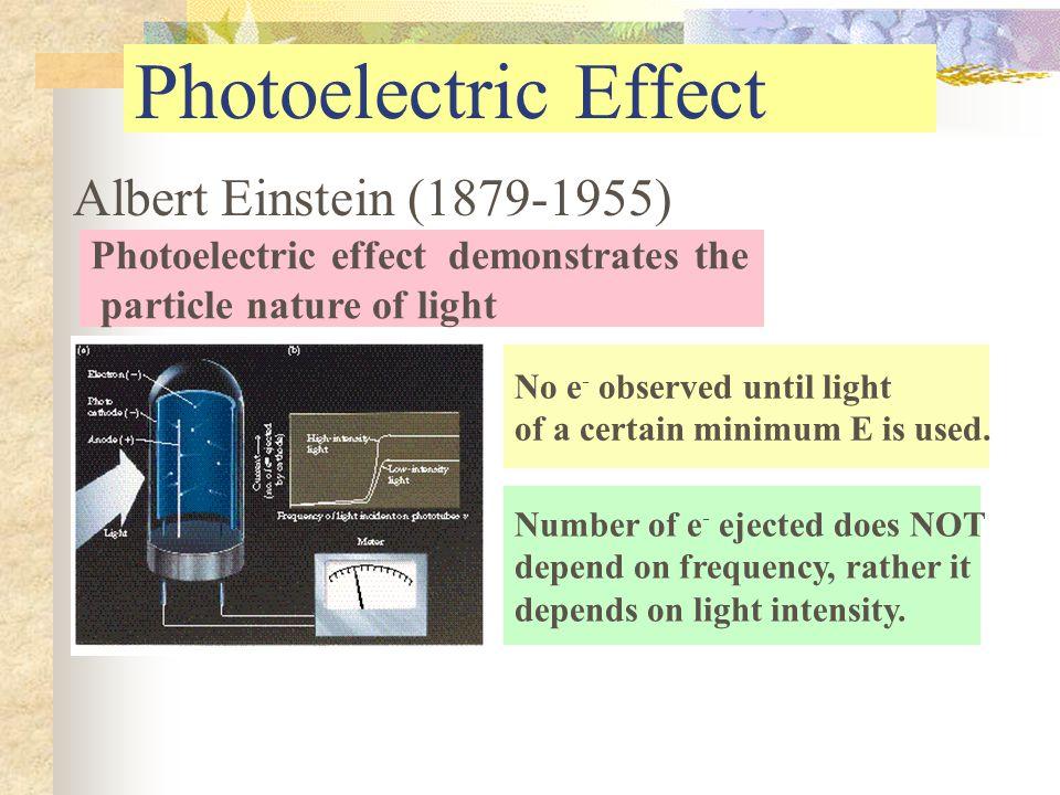 Photoelectric Effect Albert Einstein (1879-1955)
