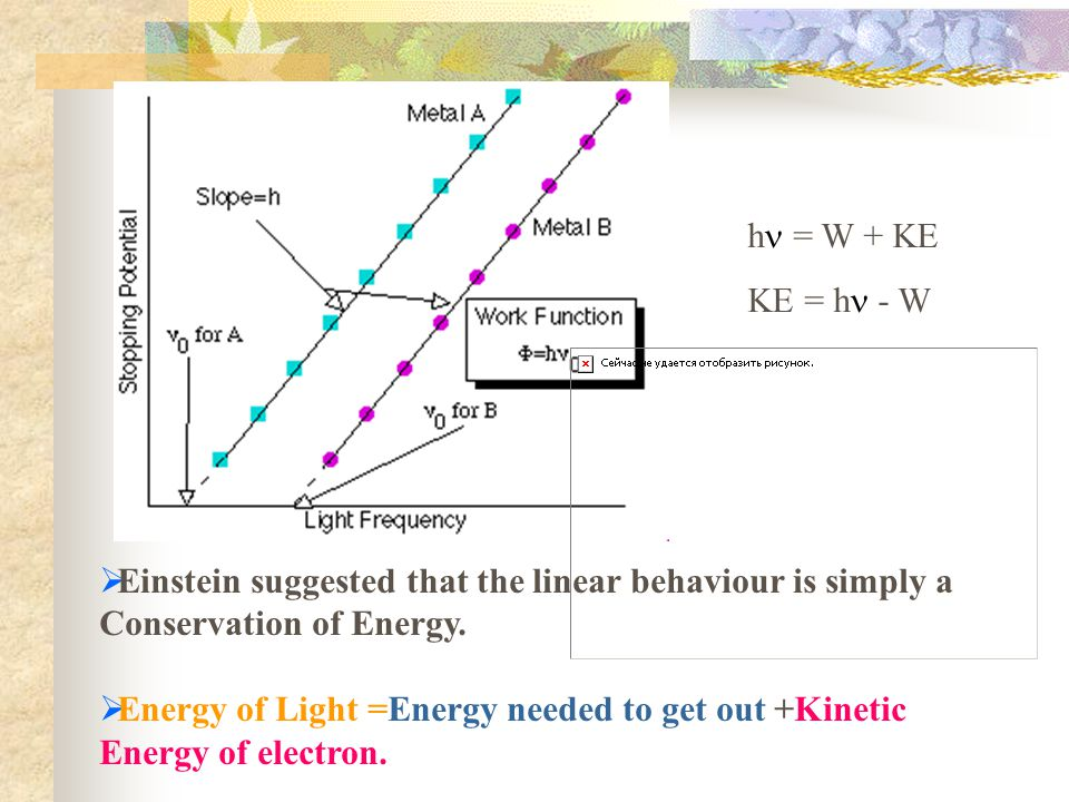 h = W + KE KE = h - W. Einstein suggested that the linear behaviour is simply a Conservation of Energy.