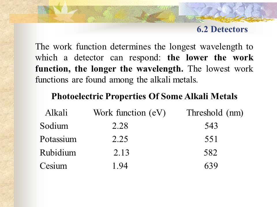 Photoelectric Properties Of Some Alkali Metals