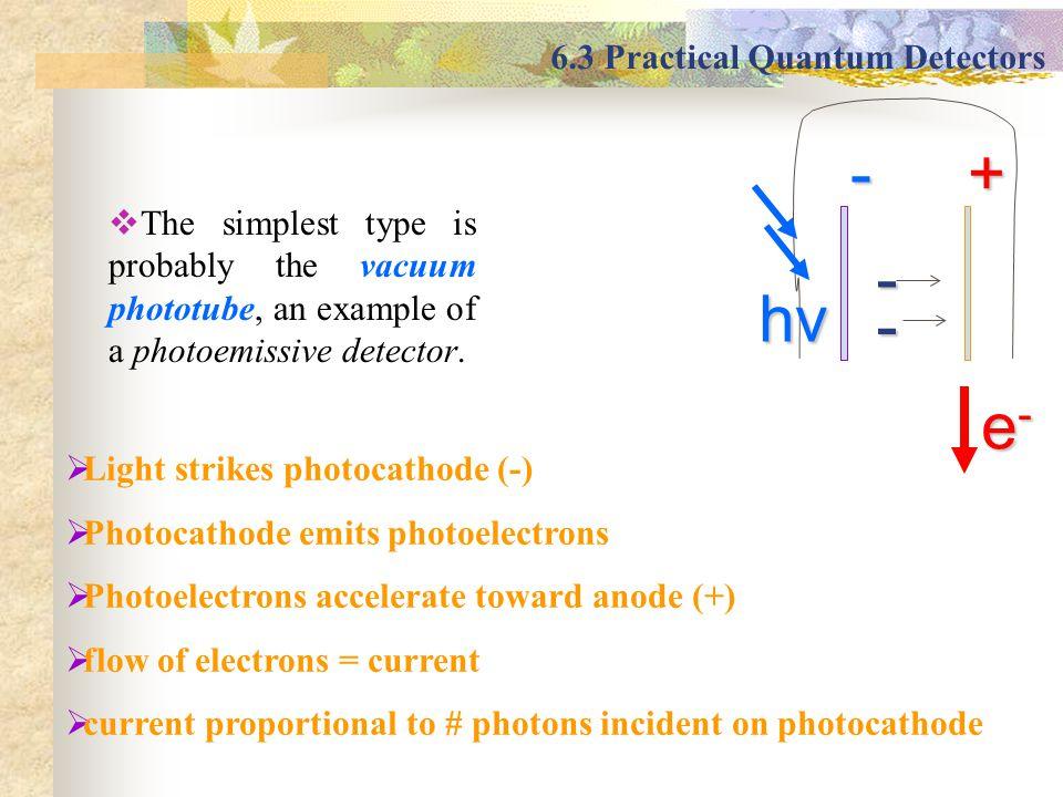- + e- hv 6.3 Practical Quantum Detectors
