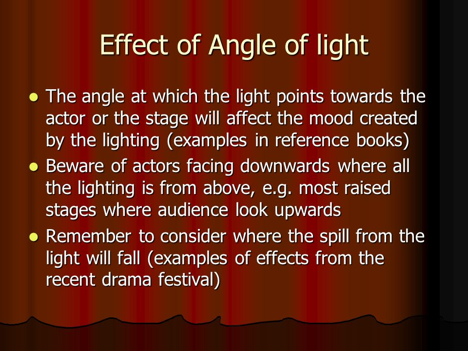 Effect of Angle of light