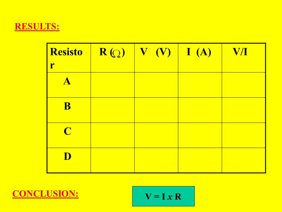 RESULTS: Resistor R ( ) V (V) I (A) V/I A B C D CONCLUSION: V = I x R