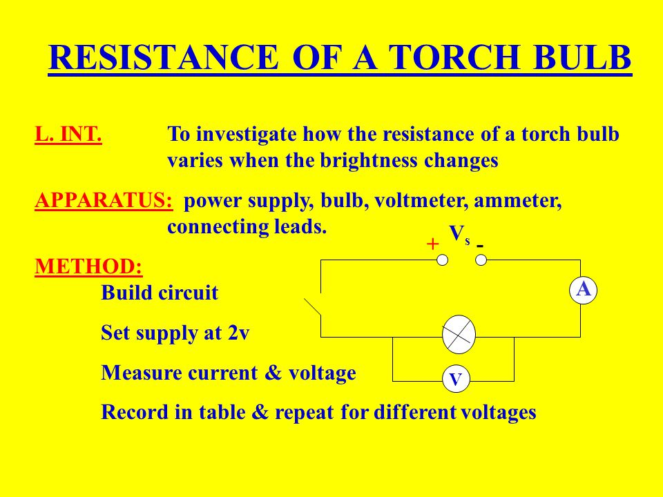 RESISTANCE OF A TORCH BULB