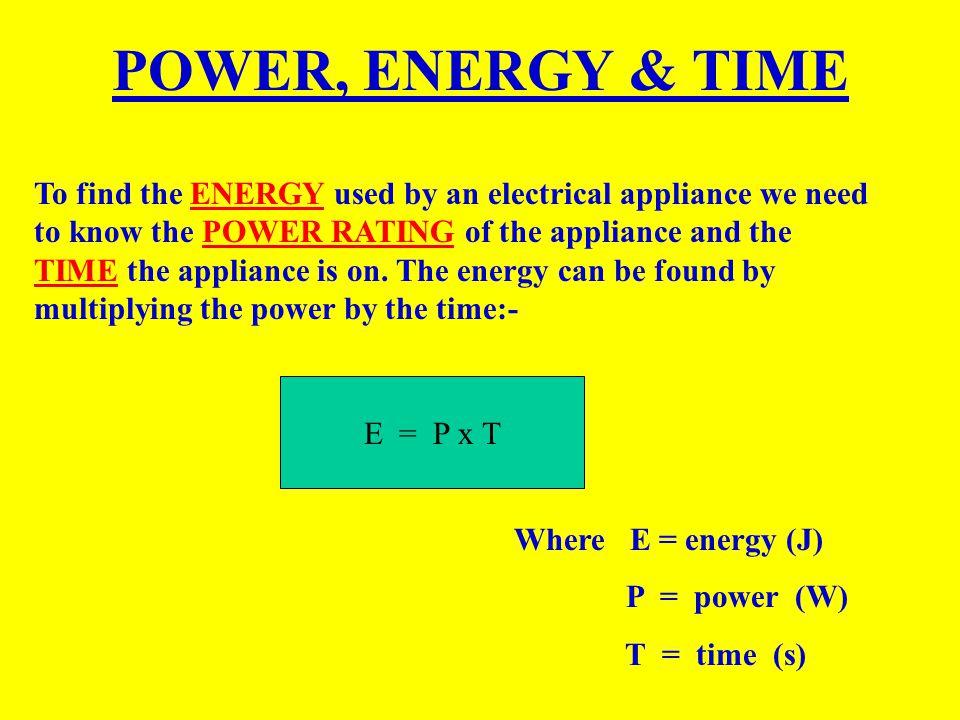 POWER, ENERGY & TIME