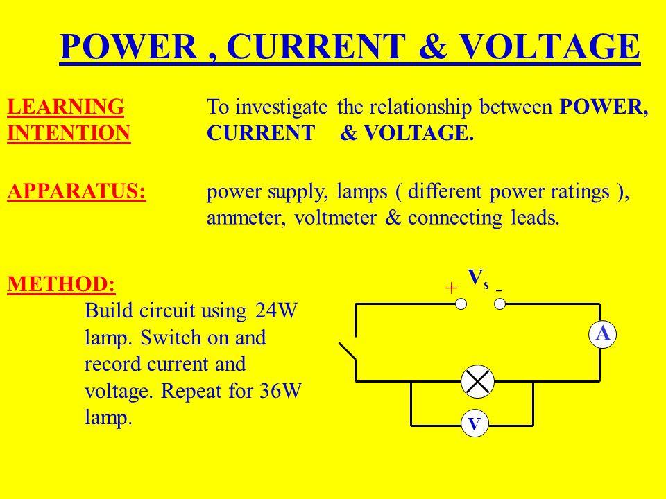 POWER , CURRENT & VOLTAGE
