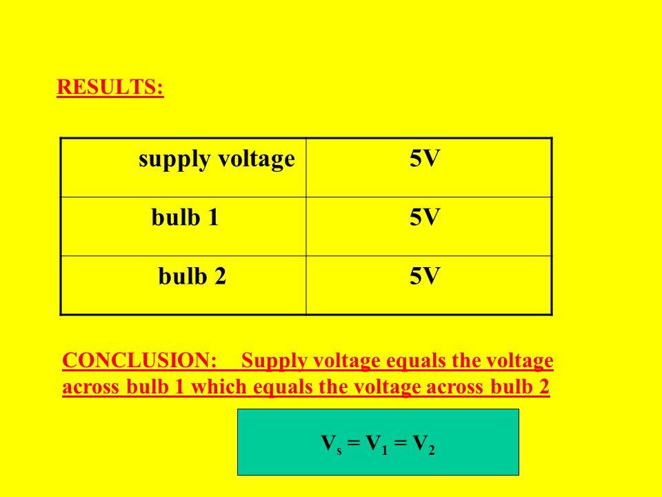 supply voltage 5V bulb 1 bulb 2 RESULTS: