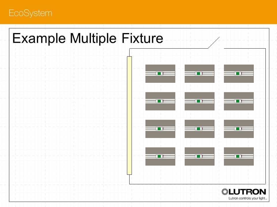 Example Multiple Fixture