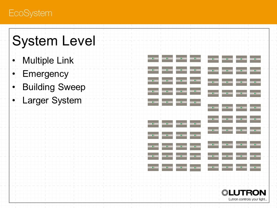 System Level Multiple Link Emergency Building Sweep Larger System