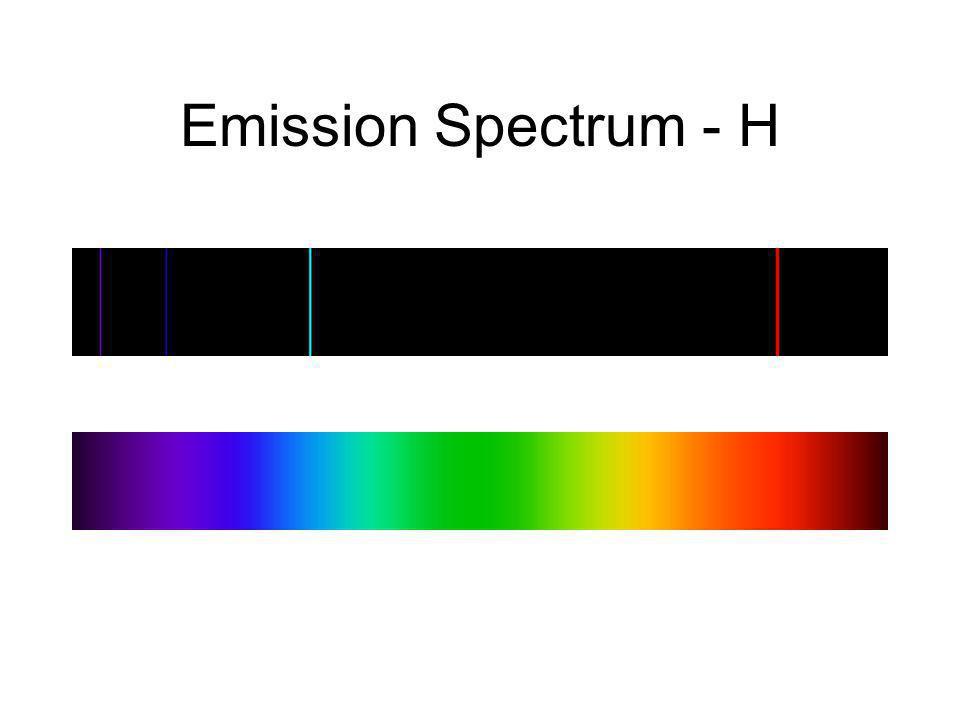 Emission Spectrum - H