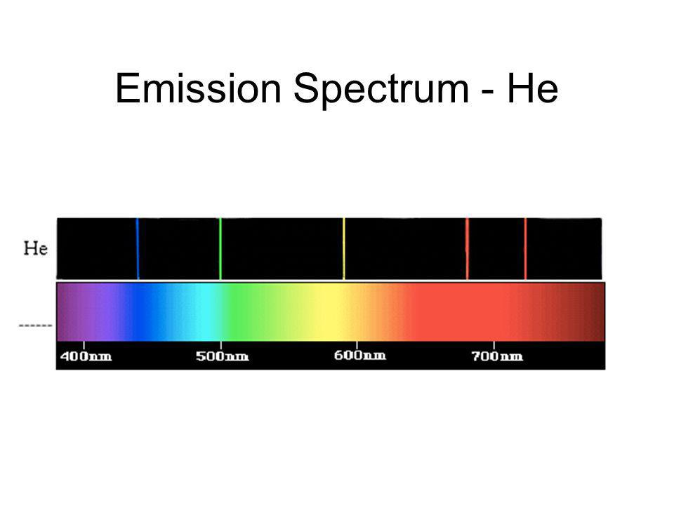 Emission Spectrum - He