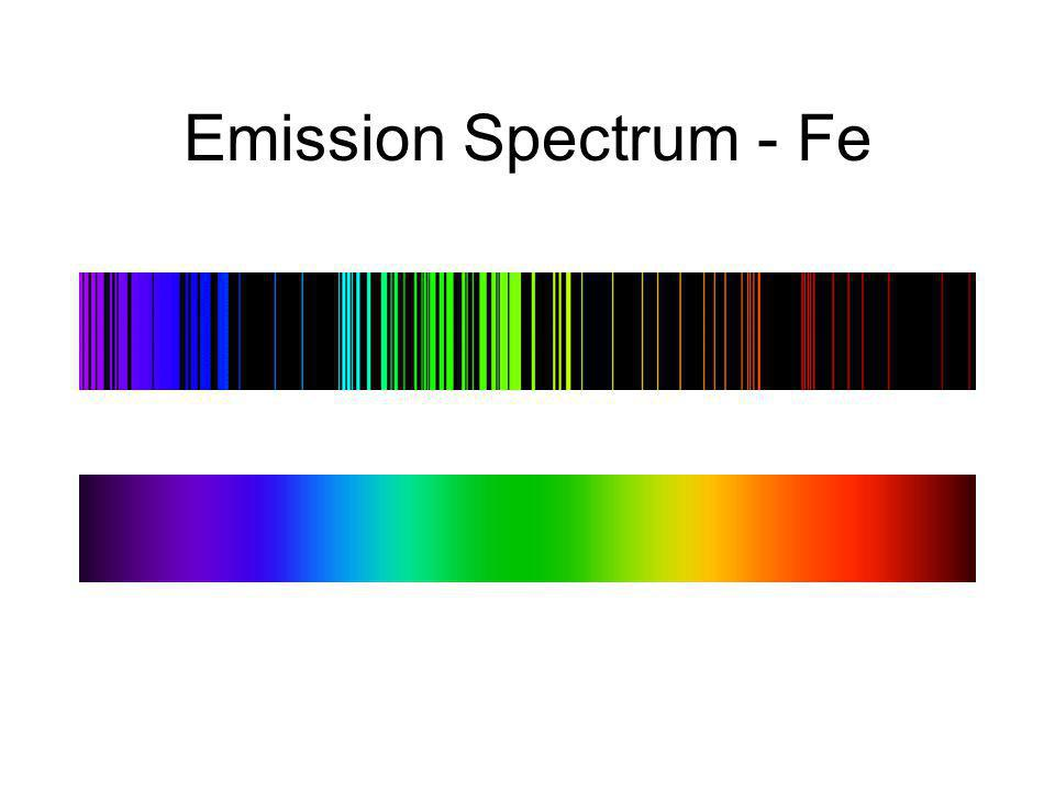 The Study Of Light Emissions And Absorptions Ppt Video
