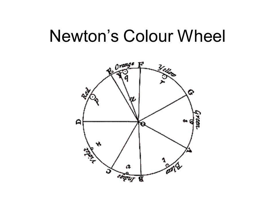 Newton's Colour Wheel