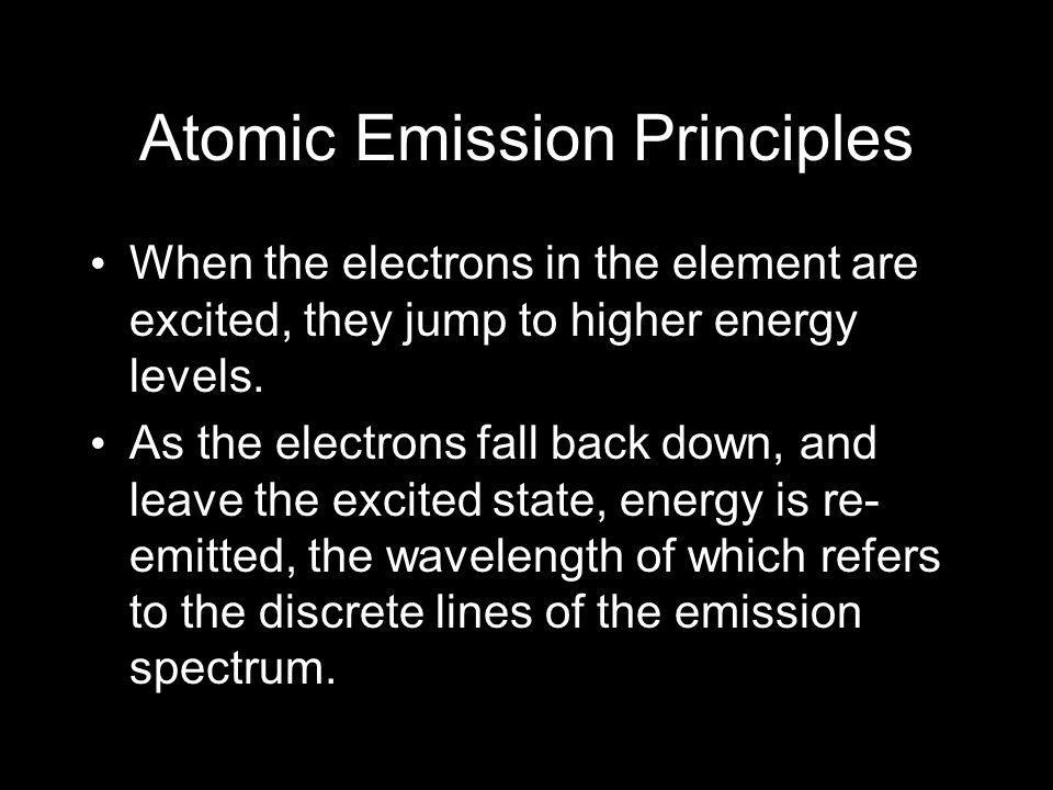 Atomic Emission Principles