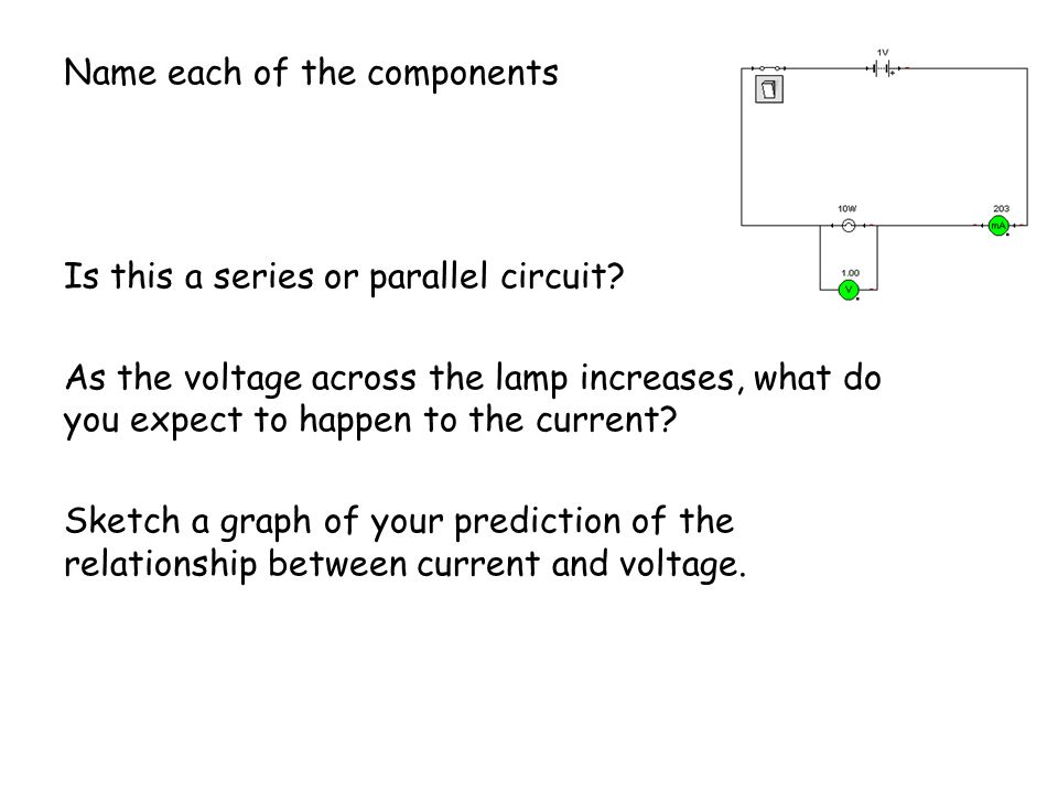 Name each of the components
