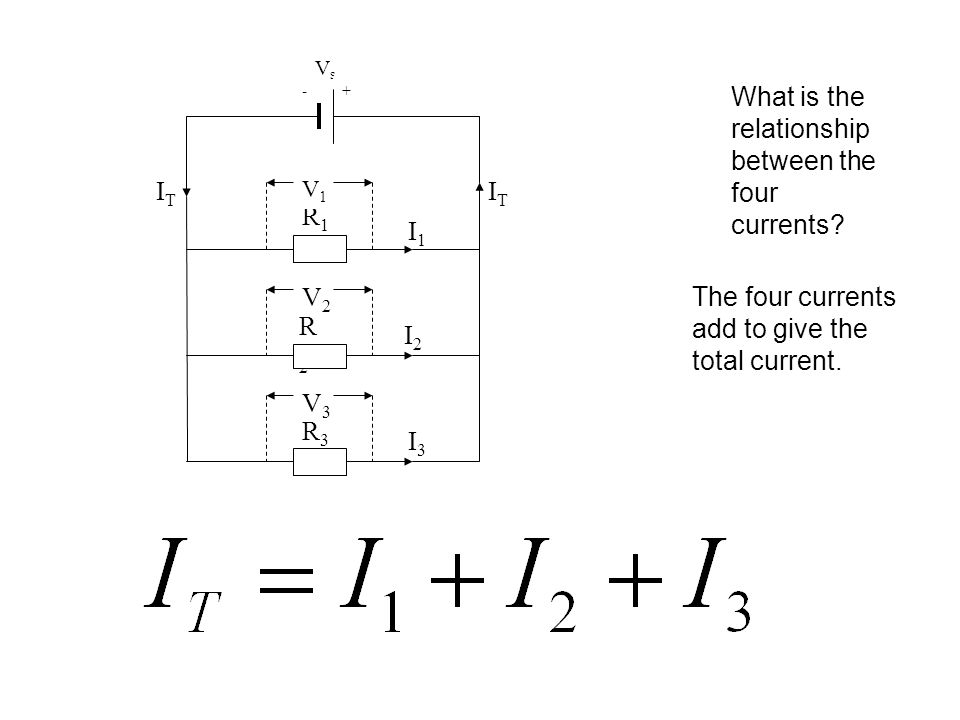 What is the relationship between the four currents