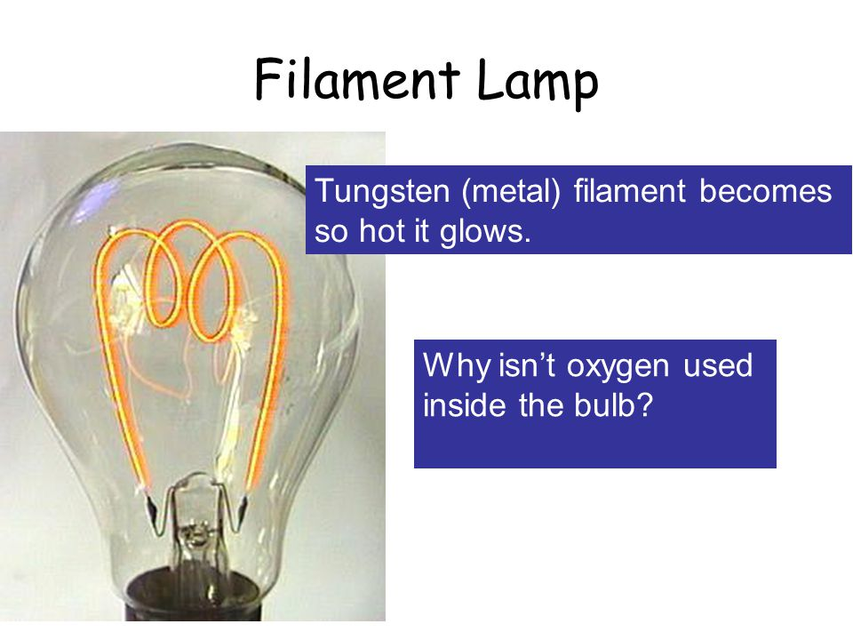 Filament Lamp Tungsten (metal) filament becomes so hot it glows.