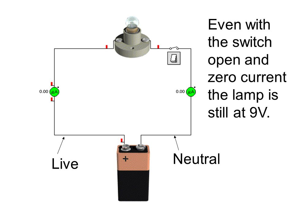 Even with the switch open and zero current the lamp is still at 9V. Neutral Live