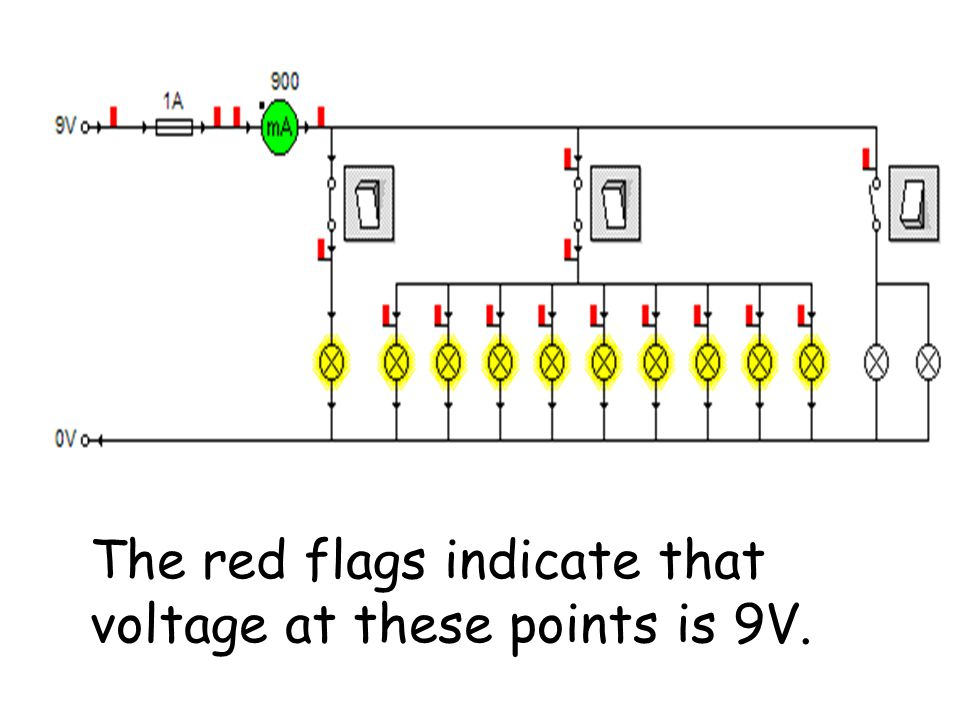The red flags indicate that voltage at these points is 9V.