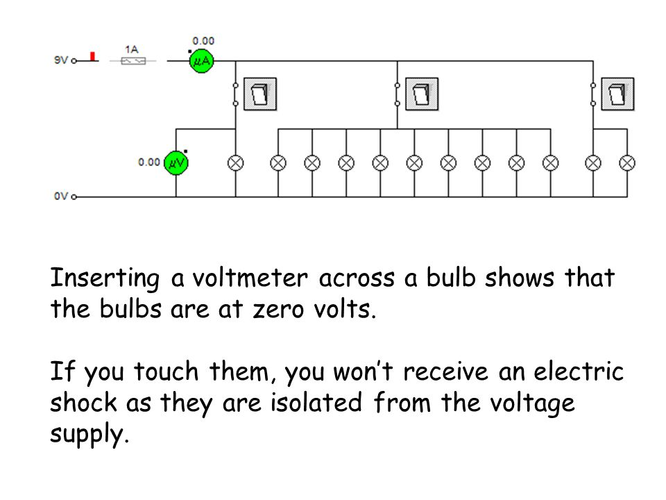 Inserting a voltmeter across a bulb shows that the bulbs are at zero volts.