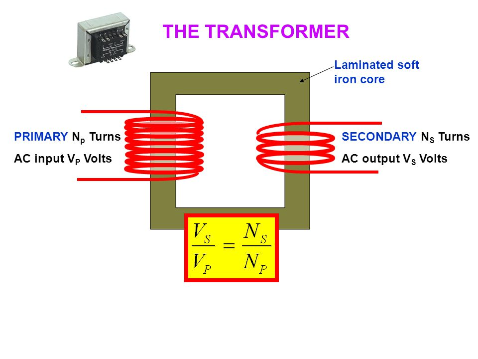 THE TRANSFORMER Laminated soft iron core PRIMARY Np Turns