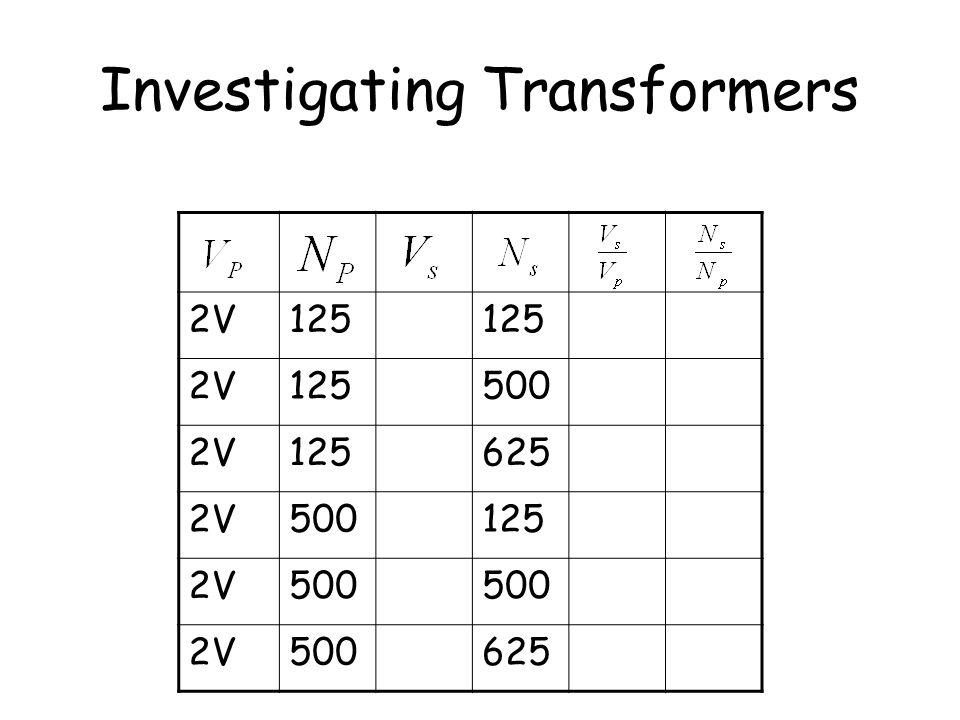Investigating Transformers