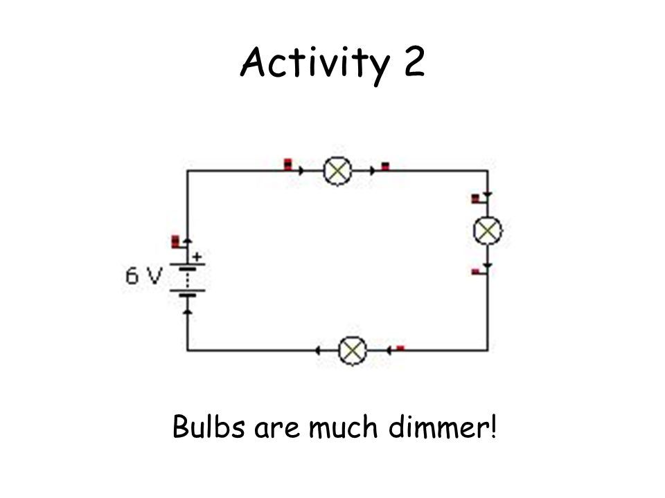 Activity 2 Bulbs are much dimmer!
