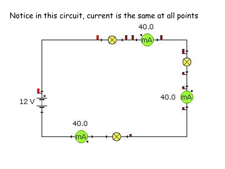 Notice in this circuit, current is the same at all points