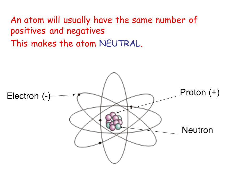 An atom will usually have the same number of positives and negatives