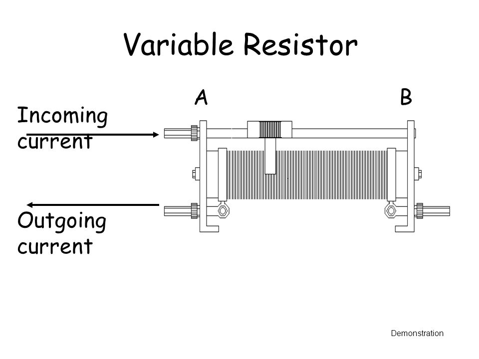 Variable Resistor Outgoing current Incoming current A B Demonstration
