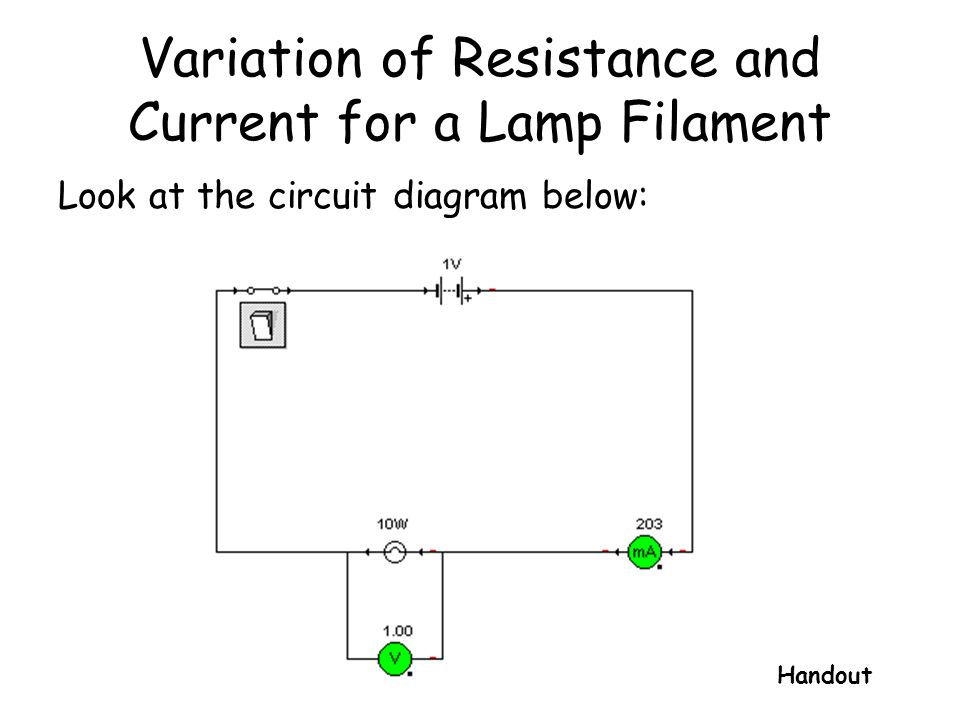 Variation of Resistance and Current for a Lamp Filament