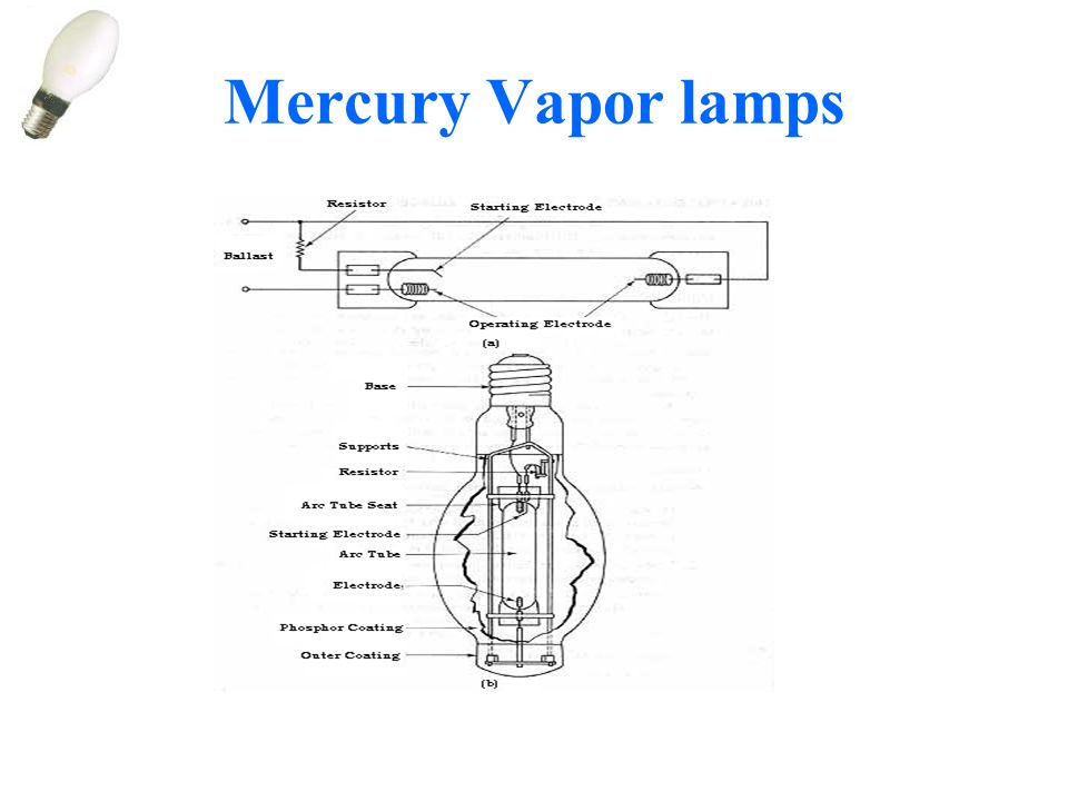 wiring diagram for mercury vapour light free download mercury vapor lamp. mercury vapor lamp phase out wiring ... wiring diagram for a pole barn free download